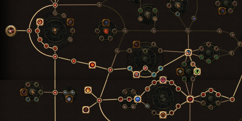 Part of the passive skill tree in PoE.